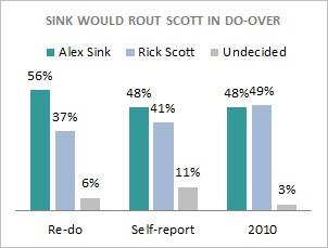 Sink_scott