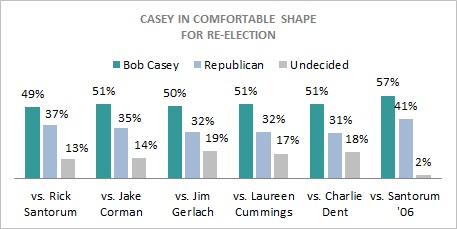 Casey_vs_gop_0411