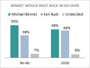 BennetBuckGraph